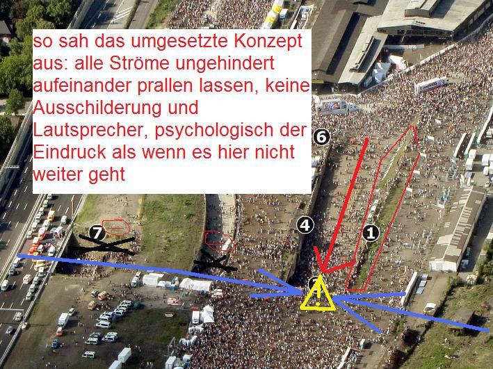 Das faktisch umgesetze Konzept bei der Loveparade 2010